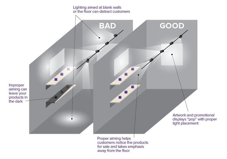 Light_Aiming_Made_Easy